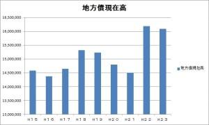 経済グラフ03